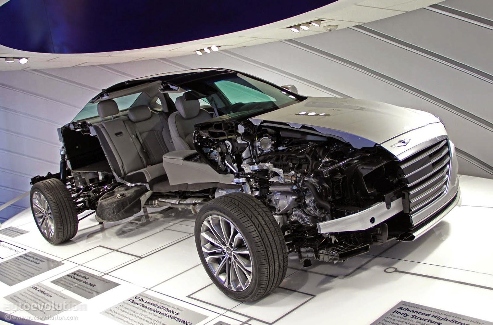 Popular Mechanics Awards The 2015 Hyundai Genesis Luxury Car Of The